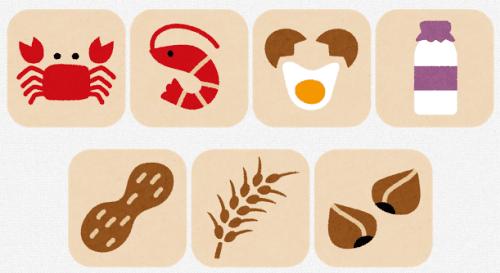 食物アレルギーの特徴と対処